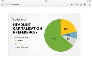 headline Capitalization Graphic pie chart for Lucky 7 for Headlines by Sue-Ann Bubacz