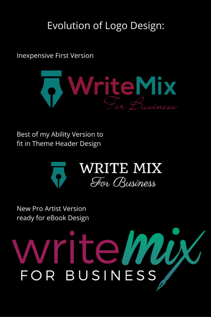 Evolution of Logo Design for Write Mix for Business graphic for eBook blog post by Sue-Ann Bubacz