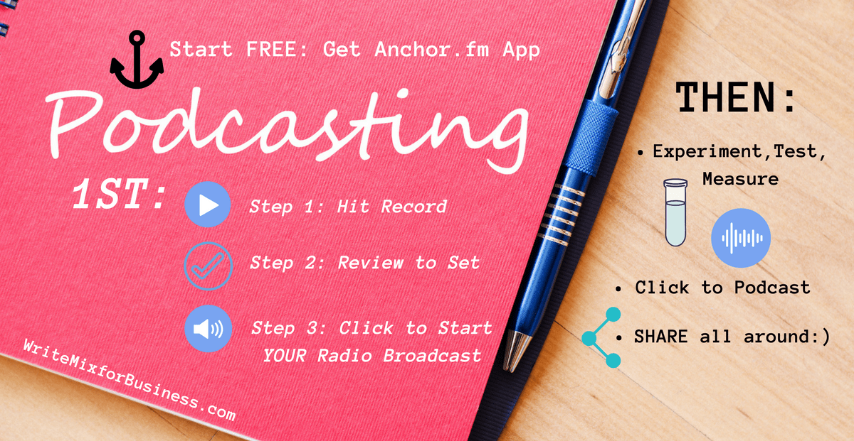Audio by Radio Post visual 3 Podcasting pink notebook with steps to Start FREE_ Get Anchor.fm App bu Sue-Ann Bubacz