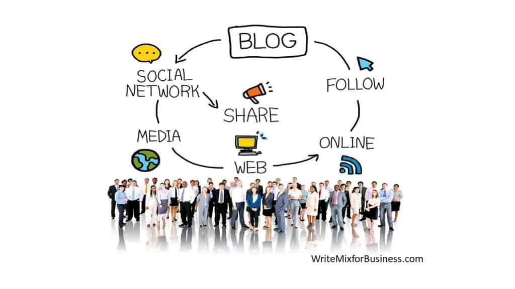 Why Your Business Needs a Blog 2nd visual by Sue-Ann Bubacz for Write Mix for Business showing a hand drawn diagram over a photo of business people showing the word BLOG at top center illustrating the blog as the center of website activity and biz marketing